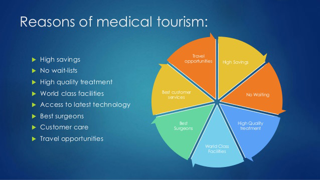 Medical Tourism Dream S Hotel Puerto Rico Budget Hotel